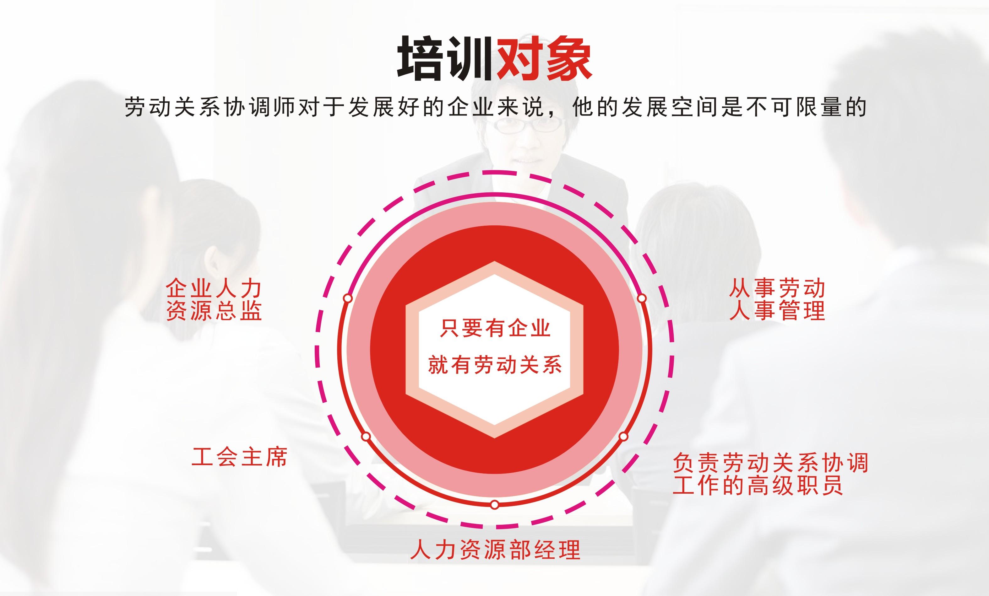 劳动关系协调师培养对象 - 南粤人才网